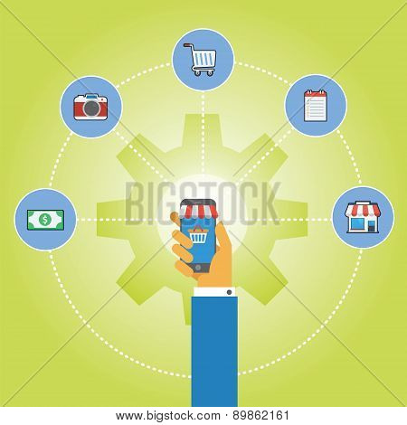 Ecommerce using Cellphone