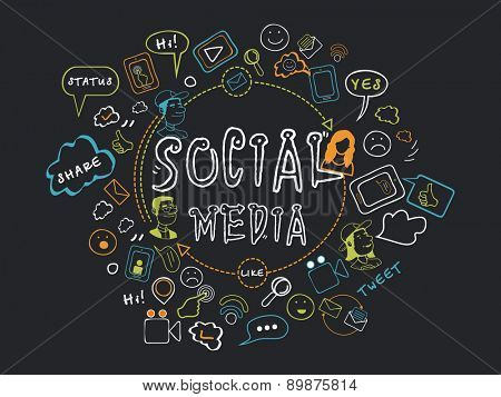 Collection of social media icons, signs and symbols on black background.