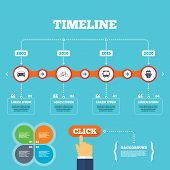 stock photo of ship  - Timeline with arrows and quotes - JPG