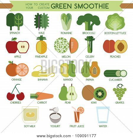 How to create your custom green smoothie