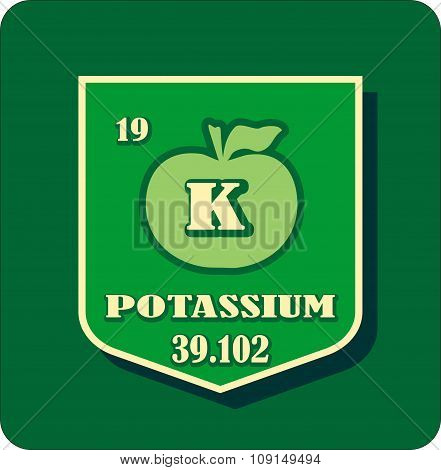Nutrition facts apple potassium