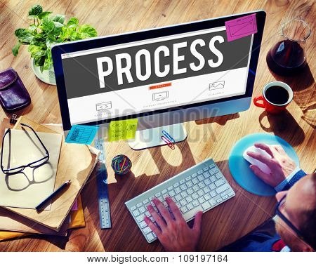 Process Determination Evaluate Improvement Steps Concept