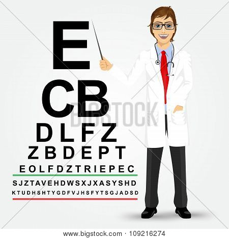 male optician pointing to snellen chart