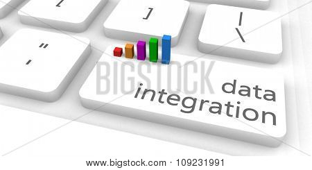 Data Integration as a Fast and Easy Website Concept