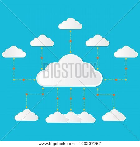 Vector Illustration Of Cloud Computing Concept Of Connecting To Cloud Paper Cut Style With Shadows O