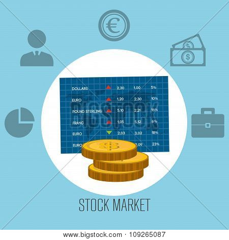Stock market and exchange