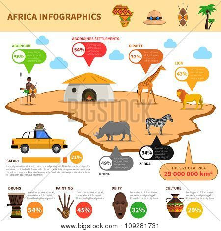 Africa Infographics Set