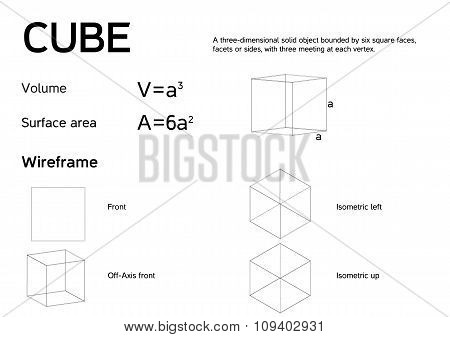 Mathematical Poster Explaining Cube With Formulas For Volume And Surface Area