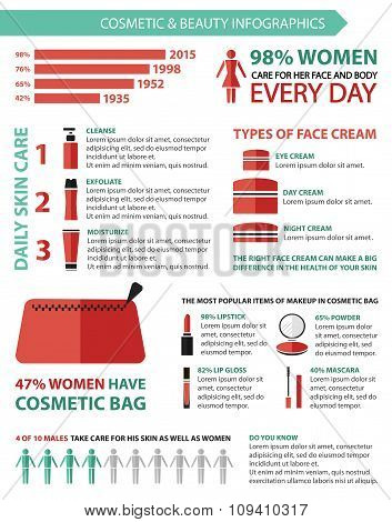 Cosmeticinfographic