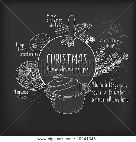 Smell like Christmas recipie at blackboard