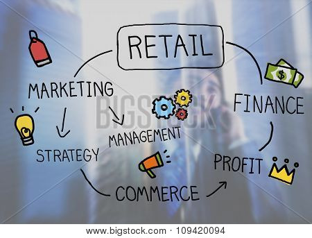 Retail Marketing Strategy Branding Commerce Advertising Concept