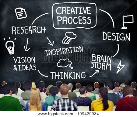 Creative Design Brainstorming Vision Research Concept