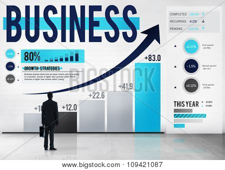 Business Analysis Global Business Marketing Concept
