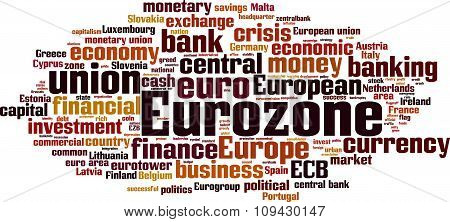 Eurozone Word Cloud