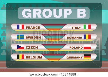 Group B Soccer Scoreboard