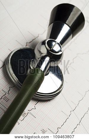 stethoscope on an electrocardiogram sheet