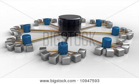 3D Database Structure