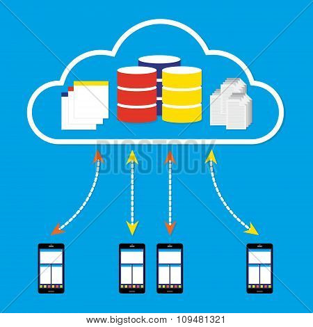 Mobile Phones Working On Cloud With Database Application And Document On Cloud. Vector Illustration