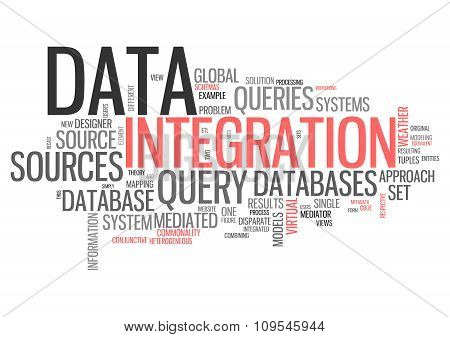 Word Cloud Data Integration