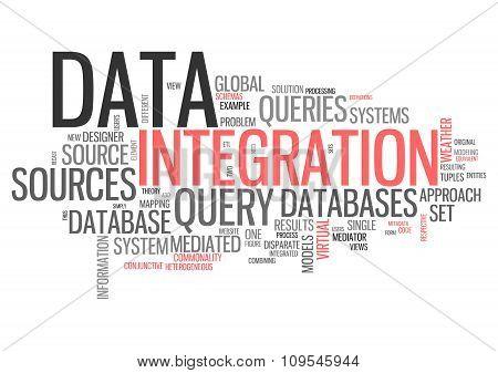 Word Cloud Data Integration