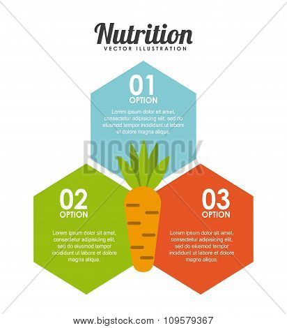 nutritional food design