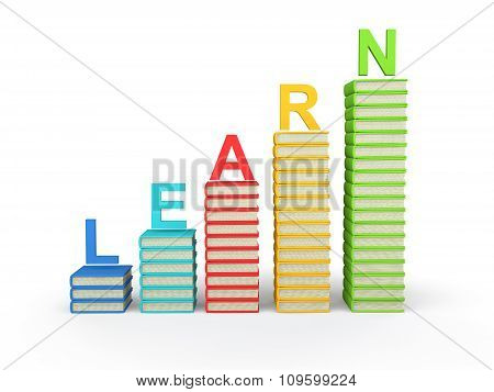 3d learning steps concept