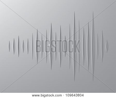 sign of sound waves