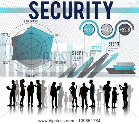 Security Protection Networking Risk Assessment Concept