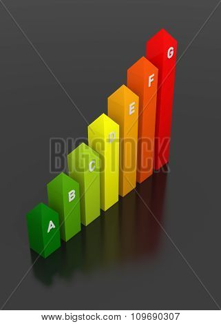 3D Bar Graph, Energy Efficiency Concept, Isolated On Black Background