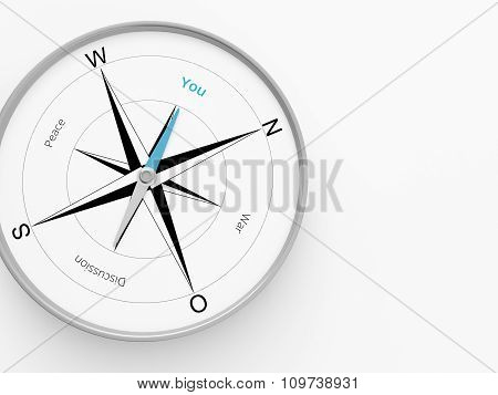 A 3D Maded Compass Of Choices On A White Screen