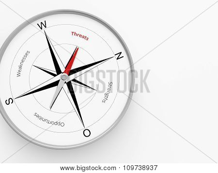 A 3D Maded  Swot Analyse As Compass On A White Screen