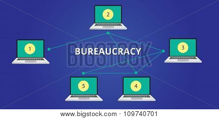 bureaucracy concept illustration step