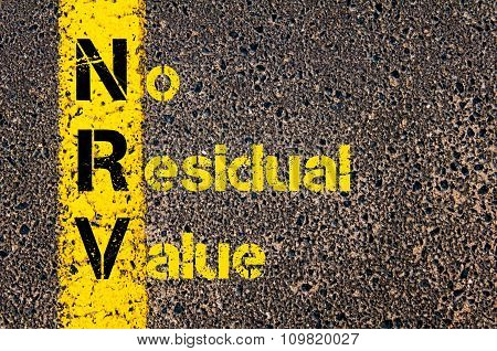 Business Acronym Nrv As No Residual Value