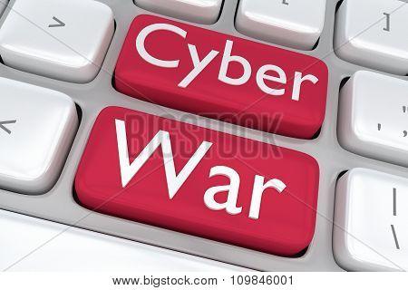 Cyber War Concept