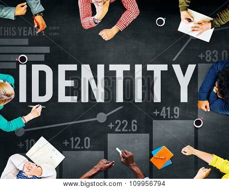 Identity Name Individuality Trademark Brand Concept