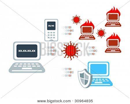 Computer virus attack and anti-virus solution