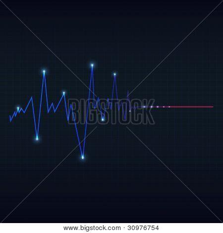 Special Heart Cardiogram