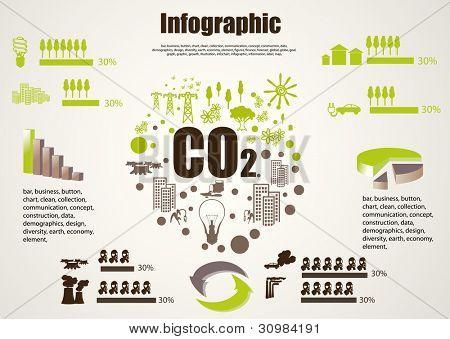 Gráficos de informação de ecologia