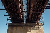Bluesman With Guitar Case Walks On Railroad Bridge. Silhouette Of Blues Musician On Rusty Railway Br poster