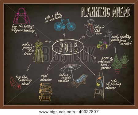 Planning Ahead - 2013 plans and wishes, in pictures and words, on a chalkboard (doodle-style illustration)