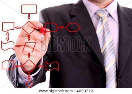 Diagrammen voor bedrijfsprocessen