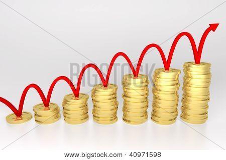 Linha vermelha saltando no gráfico de moeda