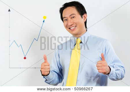 Successful Chinese Manager or employee presenting positive forecast or statistic on a office whiteboard