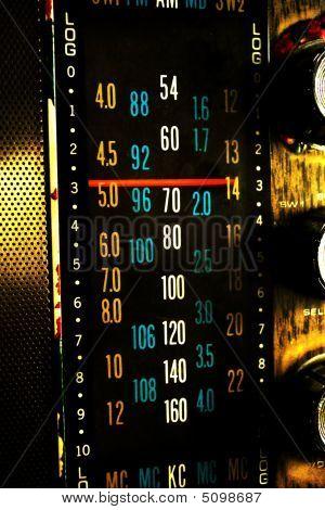 Shortwave Radio Dial