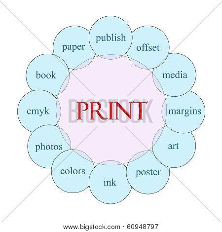 Print Circular Word Concept