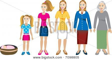 Female Age Progress 2