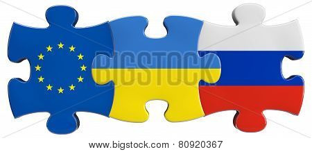 Ukraine Russia Eu Relations
