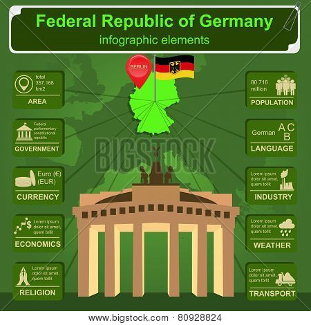Germany infographics, statistical data, sights
