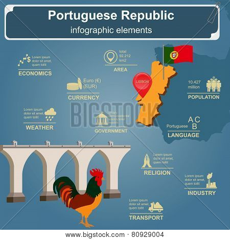 Portugal  infographics, statistical data, sights
