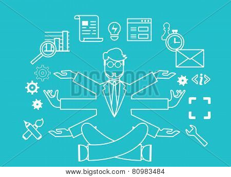 Human Resources And Self-development. Modern Business. Outline Style
